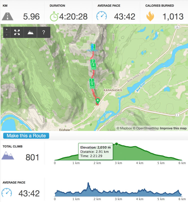 Runkeeper stats of the Door Jamb and Loder Peak scramble